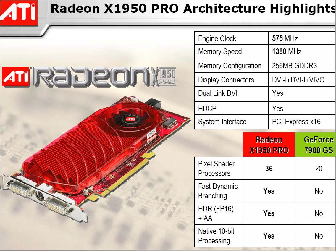 Достичь рубежа минимально комфортных 30 fps удалось только лишь radeon x1950 pro и разогнанной geforce 8600 gts