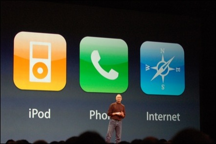 Ipod, Phone, Web Browser