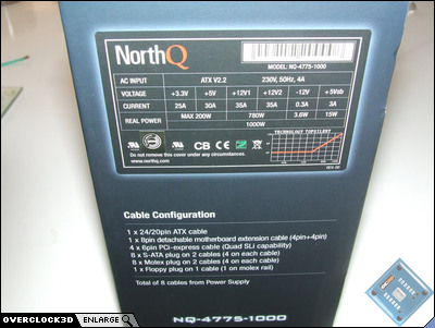 NorthQ Giant Reactor Box