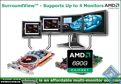 amd surroundview
