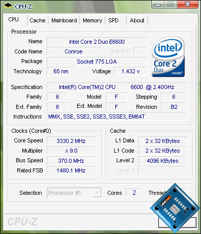 CPU highest frequency