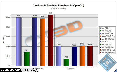 abit f-i90hd cinebench gpu