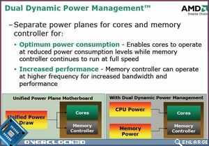 AMD power management
