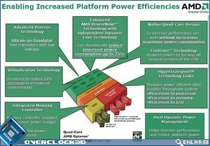 amd power management 2