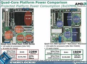 amd power whole system