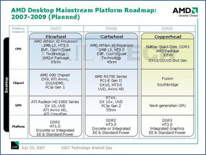 Mainstream Platform Roadmap