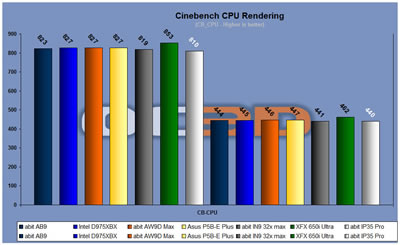 cinebench tests cpu