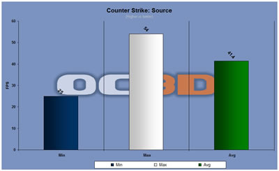 counter strike source fps