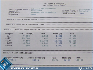 PCP&C Silencer 750w Quad Test Report