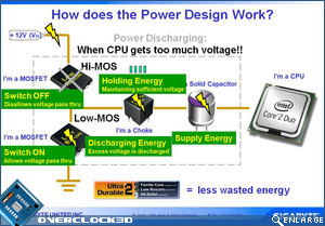 Power design diagram
