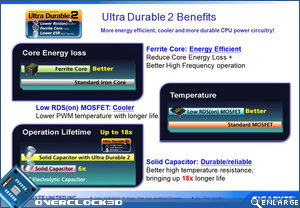 Benefits of Ultra Durable 2