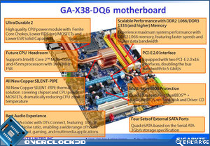 X38-DQ6 motherboard features
