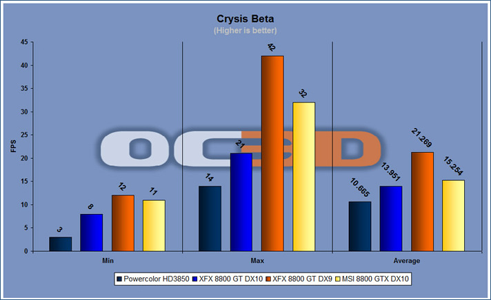 crysis benchmark