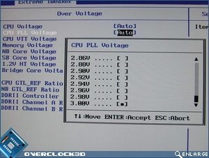 Asus Striker II BIOS