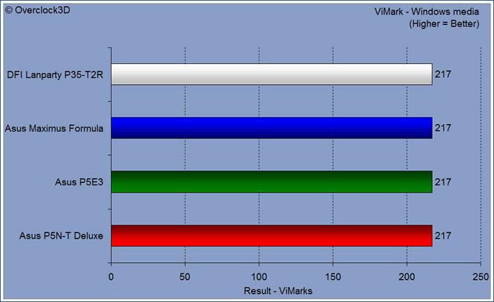 vimark - wmedia