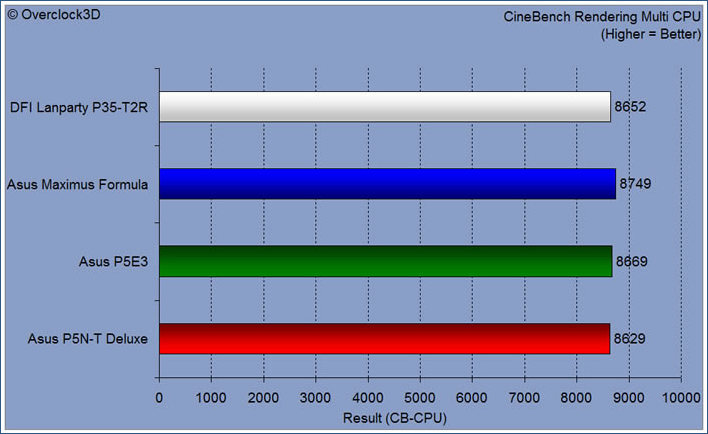 cinebench cpu rendering multi cpu