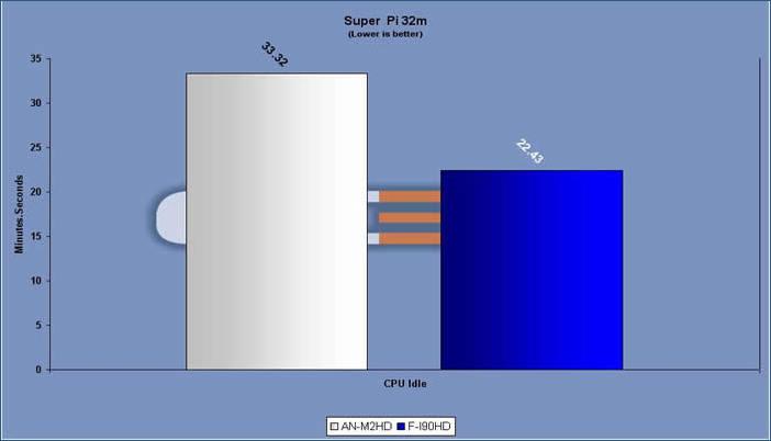 Superpi_32m