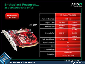 amd tech sheet