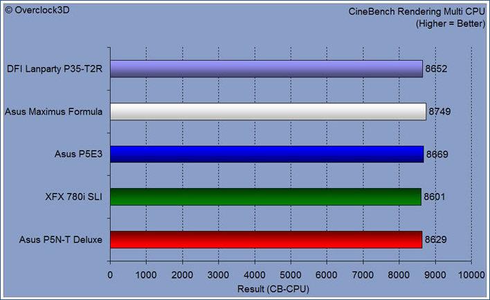 inebench cpu rendering multi CPU