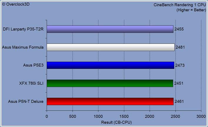 cinebench cpu rendering 1x