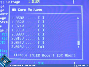 X38-T2R NB Core Voltage