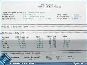 OCZ EliteXStream 1000w Chroma ATE Report