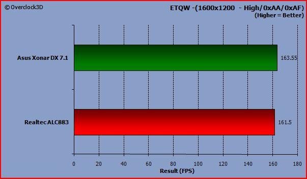 Asus Xonar DX - Quake