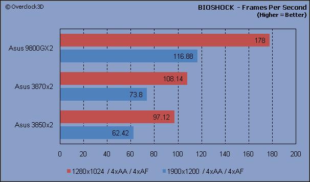 BIOSHOCK - FPS