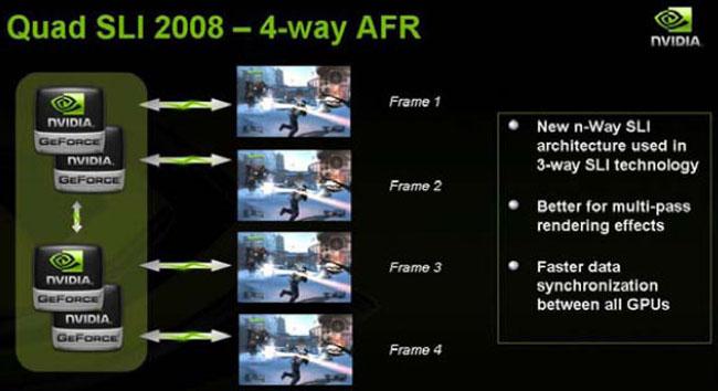 XFX 9800GX2 Quad SLI | How it Works & Requirements | GPU & Displays