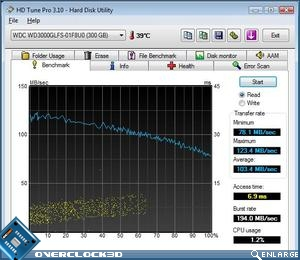 Velociraptor HD Tune Write