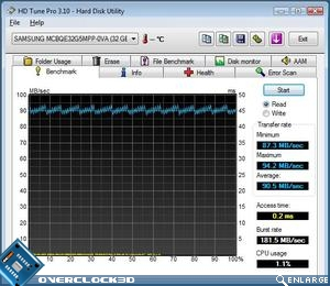 OCZ SSD HD Tune Read