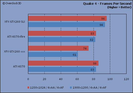 Quake4 - FPS