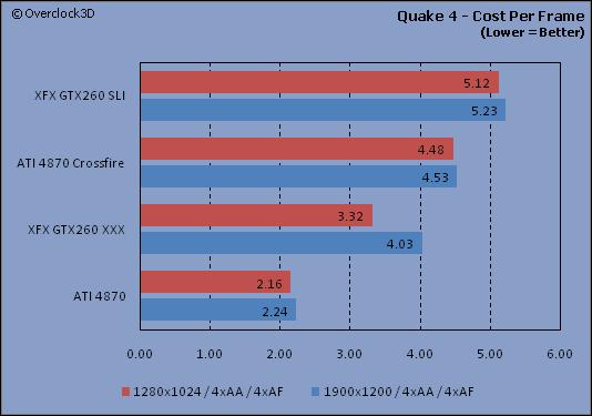 Quake4 - CPF
