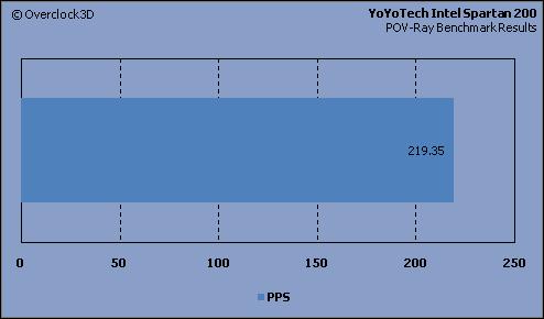 YoYoTech- POV-Ray