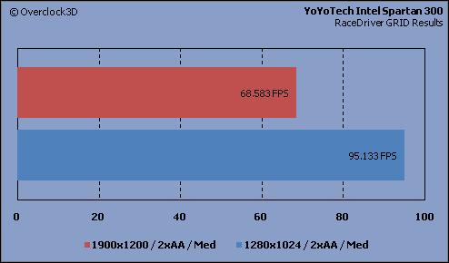 YoYoTech - GRID