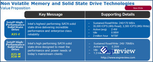 Intel SSD roadmap slide