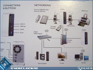 DS207+ networking diagram