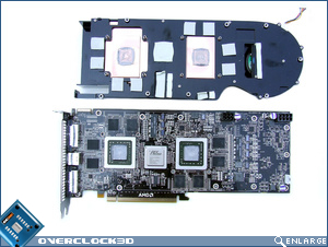 ASUS EAH4870X2 GPU Exposed