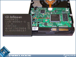 Hitachi 1TB controller