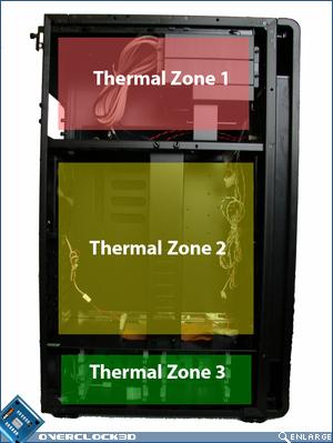 X2000 Compartmentalised design