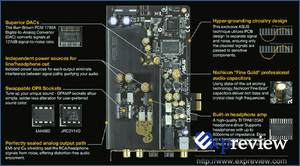 ASUS Xonar Essence STX features chart