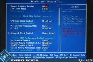 CPU Ratio
