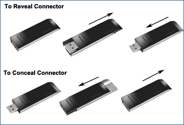 Opening and closing the USB connector