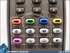 GD02-MT Remote shortcut buttons