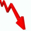 Credit crunch and global economic slowdown hits manufacturers' hard