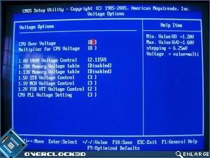 CPU voltage