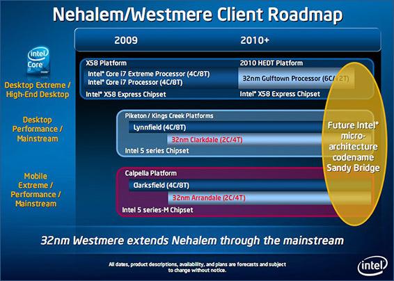 Westmere Roadmap