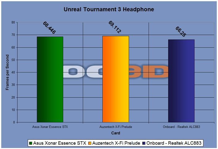 UT3 headphone