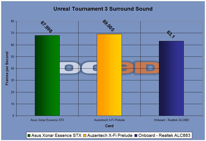 UT3 surround sound