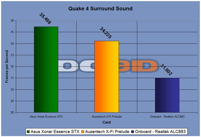 quake 4 surround